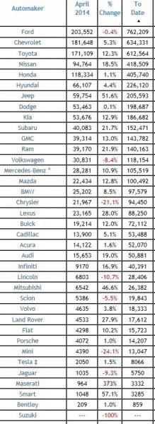 2014 Sales.JPG