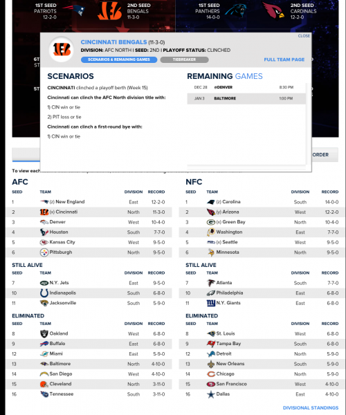 Search Results For Nfl Playoff Chart 2014 2015 Calendar 2015